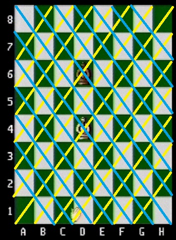 The diagonalss of the chessboard