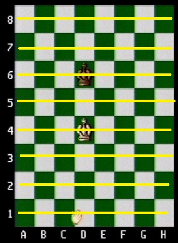 The ranks of the chessboard